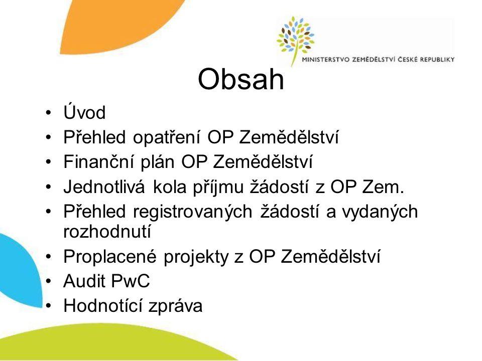 Obsah Úvod Přehled opatření OP Zemědělství Finanční plán OP Zemědělství Jednotlivá kola příjmu žádostí z OP Zem. Přehled registrovaných žádostí a vyda