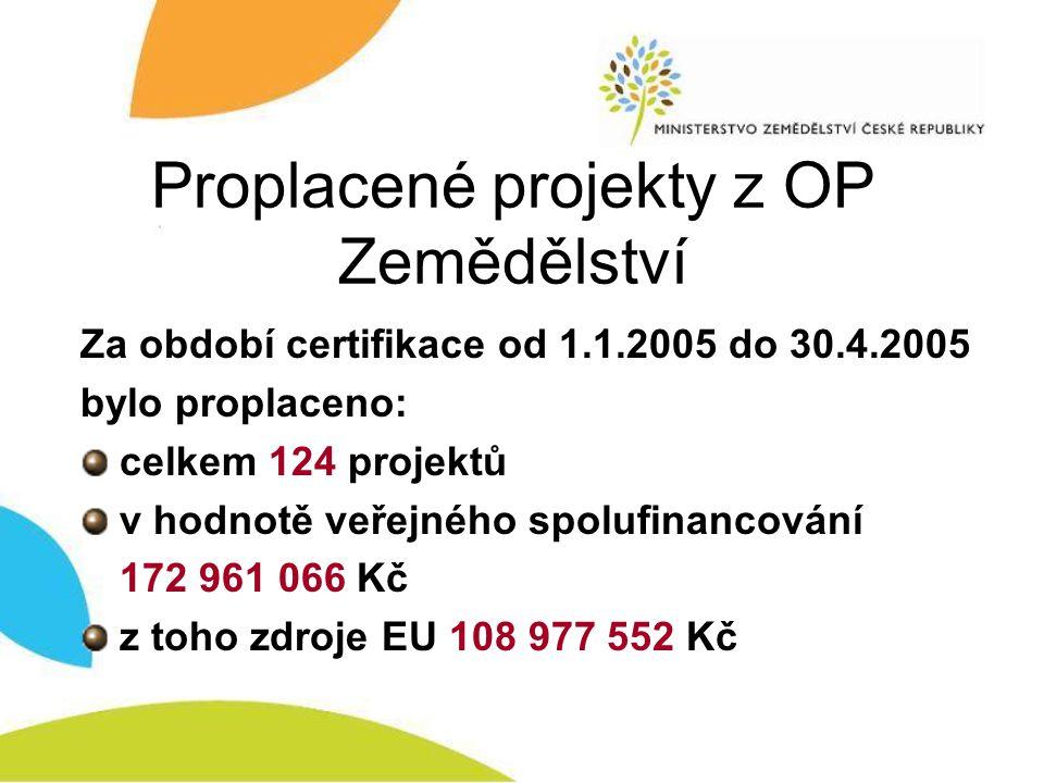 Proplacené projekty z OP Zemědělství Za období certifikace od 1.1.2005 do 30.4.2005 bylo proplaceno: celkem 124 projektů v hodnotě veřejného spolufina