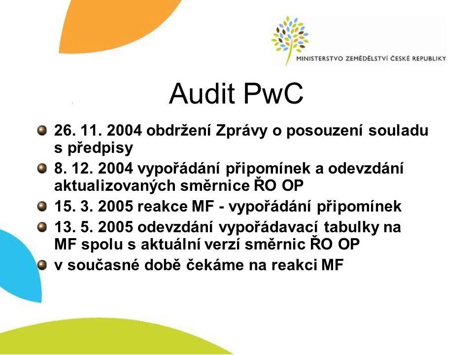 Audit PwC 26. 11. 2004 obdržení Zprávy o posouzení souladu s předpisy 8. 12. 2004 vypořádání připomínek a odevzdání aktualizovaných směrnice ŘO OP 15.