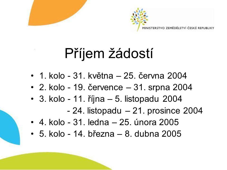 Přehled zaregistrovaných žádostí z OP Zemědělství v roce 2005 Opatření REGIONÁLNÍ ODBOR SZIF PRAHA ČESKÉ BUDĚJOVICE ÚSTÍ NAD LABEM HRADEC KRÁLOVÉ BRNOOLOMOUCOPAVA 1.1.