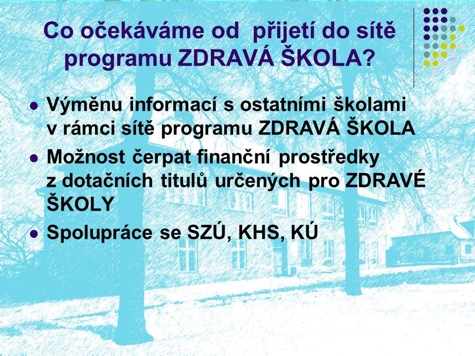 Co očekáváme od přijetí do sítě programu ZDRAVÁ ŠKOLA.