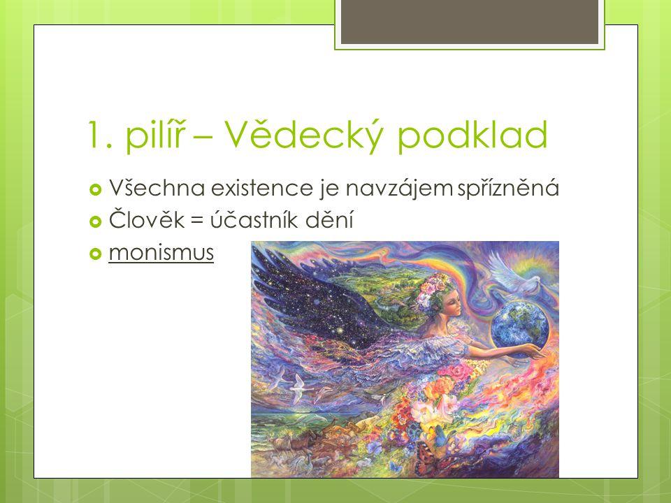 1. pilíř – Vědecký podklad  Všechna existence je navzájem spřízněná  Člověk = účastník dění  monismus