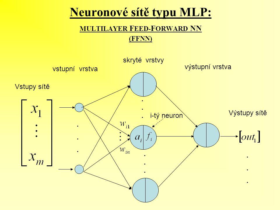 Neuronové sítě typu MLP: MULTILAYER F EED- F ORWARD NN (FFNN).................. i-tý neuron výstupní vrstva skryté vrstvy vstupní vrstva...... Vstupy