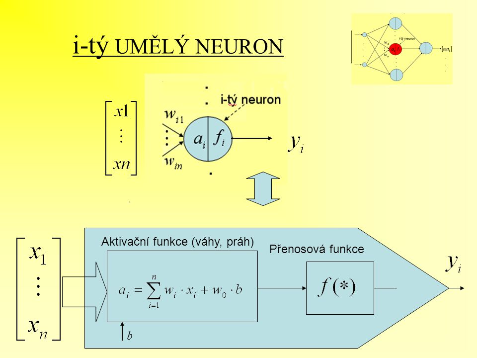 i-tý UMĚLÝ NEURON Přenosová funkce Aktivační funkce (váhy, práh) b