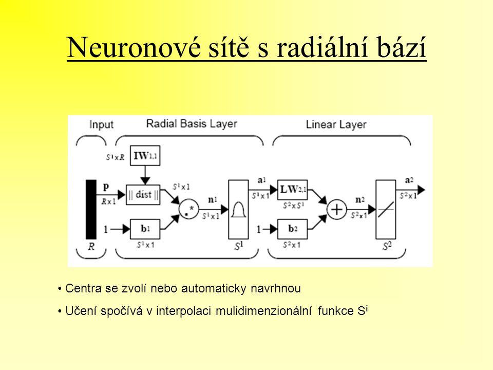Neuronové sítě s radiální bází Centra se zvolí nebo automaticky navrhnou Učení spočívá v interpolaci mulidimenzionální funkce S i