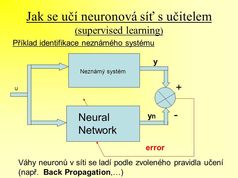 Jak se učí neuronová síť s učitelem ( supervised learning ) u Neural Network Neznámý systém error + - y ynyn Váhy neuronů v síti se ladí podle zvolené
