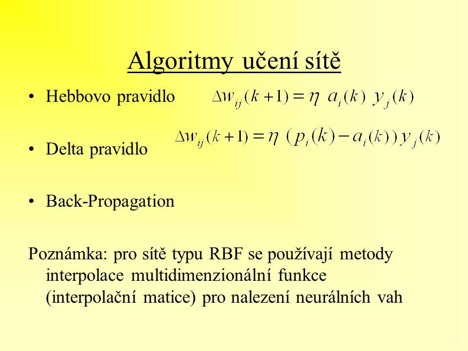 Algoritmy učení sítě Hebbovo pravidlo Delta pravidlo Back-Propagation Poznámka: pro sítě typu RBF se používají metody interpolace multidimenzionální f