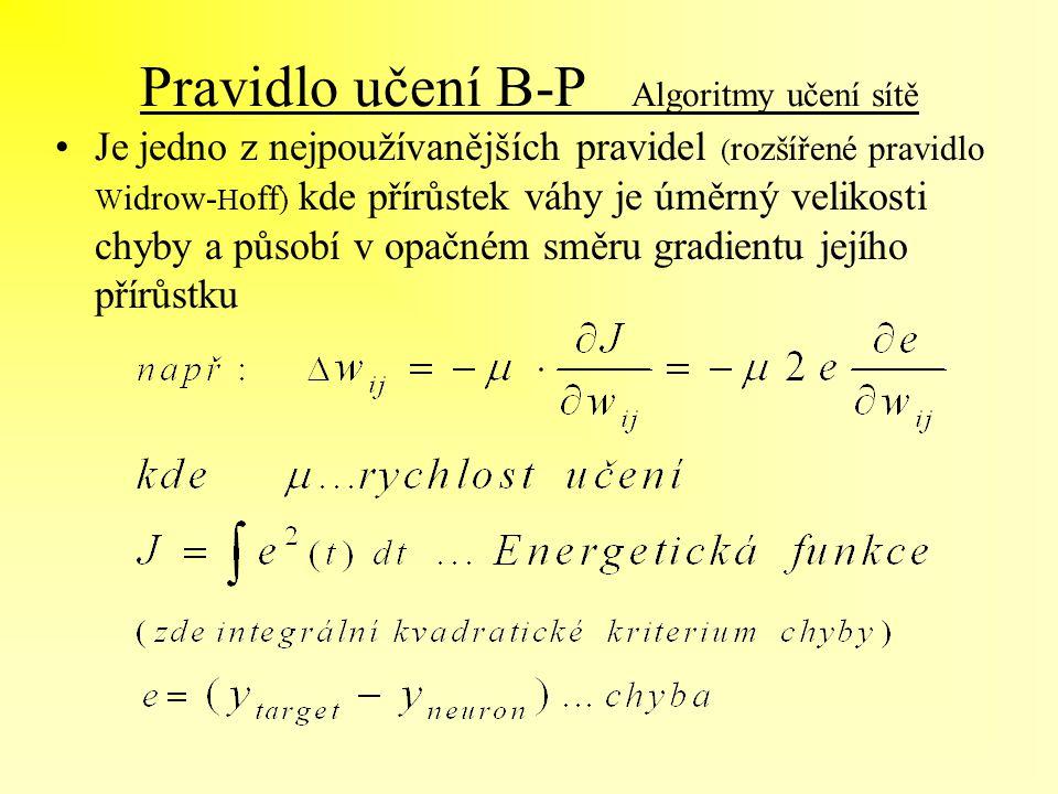 Pravidlo učení B-P Algoritmy učení sítě Je jedno z nejpoužívanějších pravidel ( rozšířené pravidlo W idrow- H off ) kde přírůstek váhy je úměrný velik