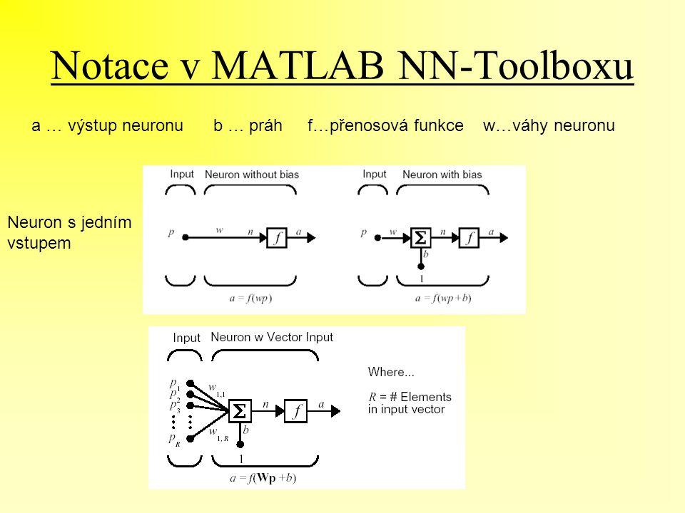 Notace v MATLAB NN-Toolboxu a … výstup neuronu b … práh f…přenosová funkce w…váhy neuronu Neuron s jedním vstupem