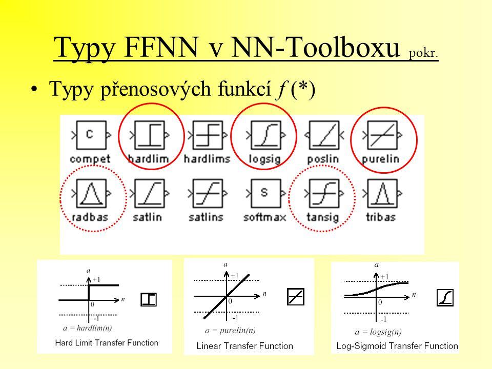 Typy FFNN v NN-Toolboxu pokr. Typy přenosových funkcí f (*)