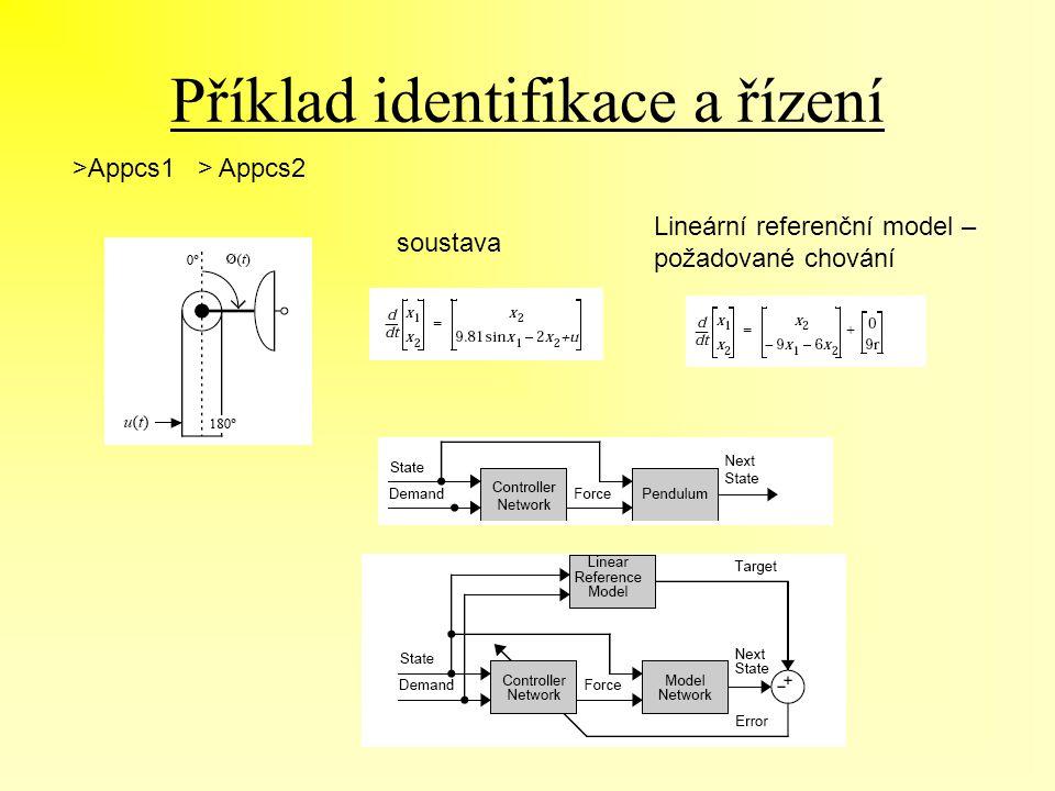 Příklad identifikace a řízení soustava Lineární referenční model – požadované chování >Appcs1 > Appcs2