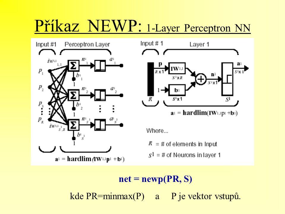 Příkaz NEWP: 1-Layer Perceptron NN net = newp(PR, S) kde PR=minmax(P) a P je vektor vstupů.