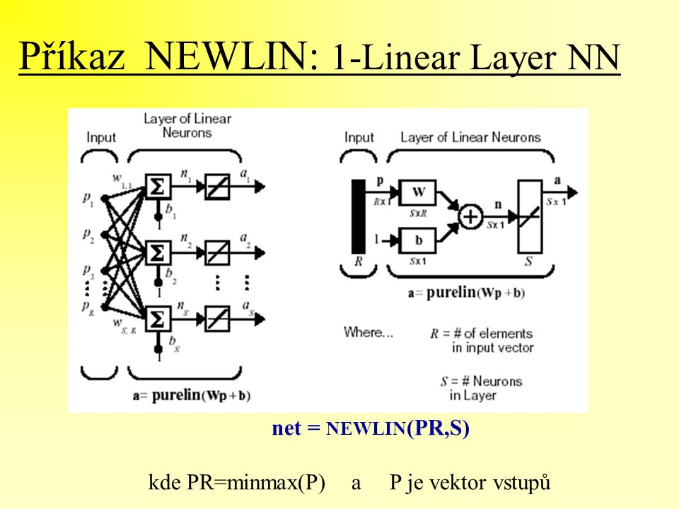 Příkaz NEWLIN: 1-Linear Layer NN net = NEWLIN (PR,S) kde PR=minmax(P) a P je vektor vstupů