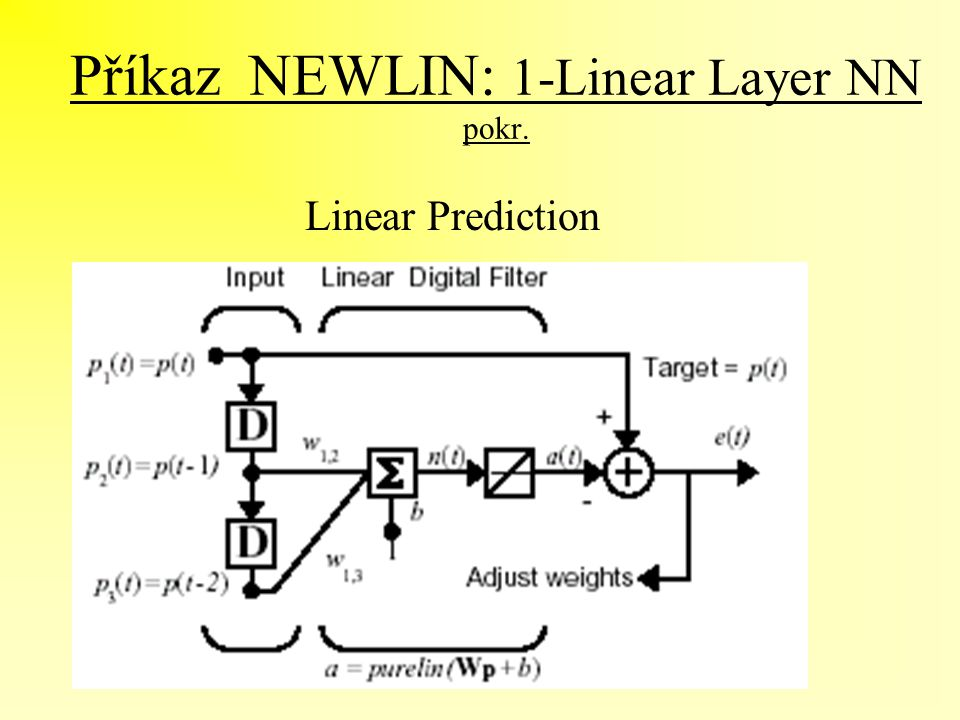 Příkaz NEWLIN: 1-Linear Layer NN pokr. Linear Prediction