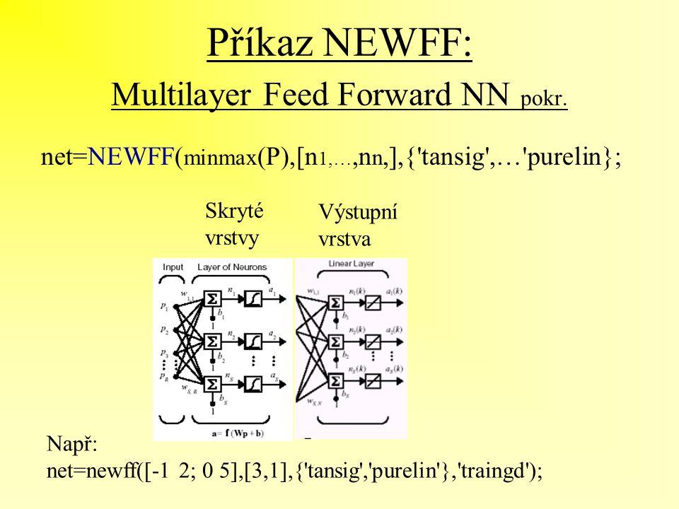 Příkaz NEWFF: Multilayer Feed Forward NN pokr. net=NEWFF( minmax (P),[n 1,…,n n,],{'tansig',…'purelin}; Např: net=newff([-1 2; 0 5],[3,1],{'tansig','p