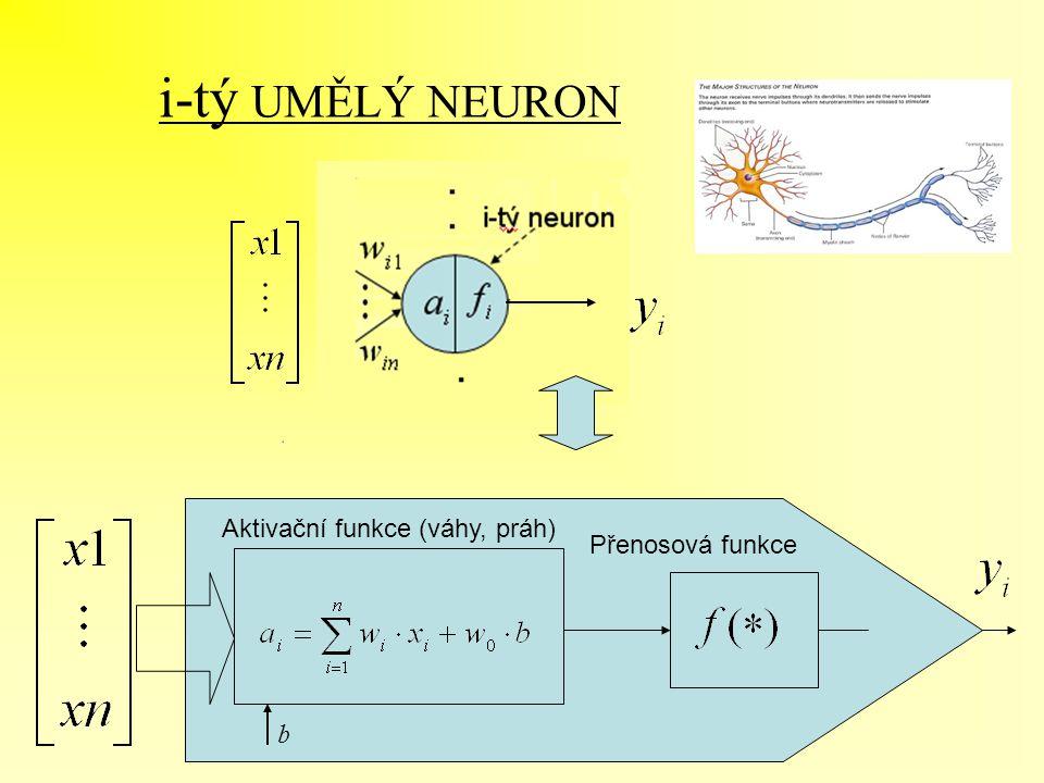 Jak se učí neuronová síť s učitelem ( supervised learning ) u Neural Network Neznámý systém error + - y ynyn Váhy neuronů v síti se ladí podle zvoleného pravidla učení (např.