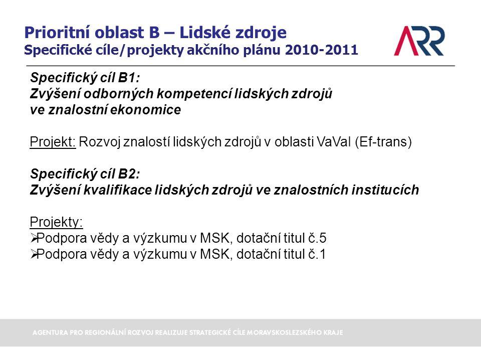 Prioritní oblast B – Lidské zdroje Specifické cíle/projekty akčního plánu 2010-2011 Specifický cíl B1: Zvýšení odborných kompetencí lidských zdrojů ve