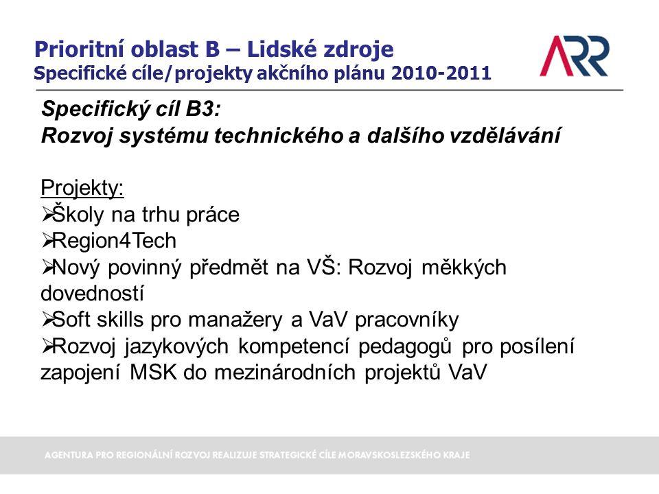 Prioritní oblast B – Lidské zdroje Specifické cíle/projekty akčního plánu 2010-2011 Specifický cíl B3: Rozvoj systému technického a dalšího vzdělávání