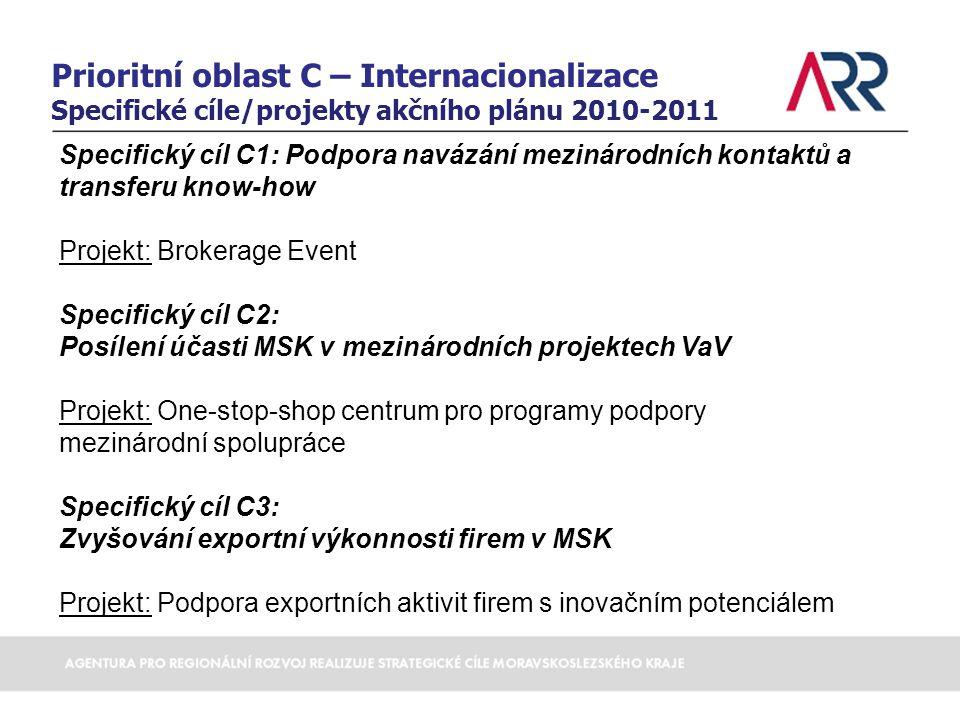 Prioritní oblast C – Internacionalizace Specifické cíle/projekty akčního plánu 2010-2011 Specifický cíl C1: Podpora navázání mezinárodních kontaktů a