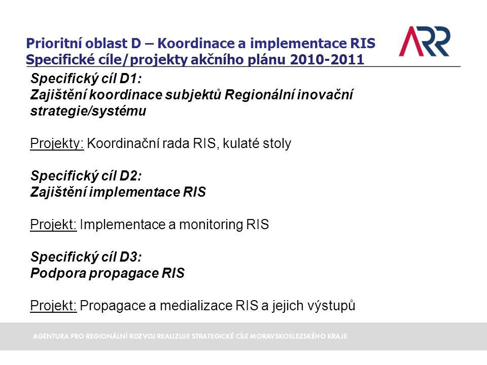 Prioritní oblast D – Koordinace a implementace RIS Specifické cíle/projekty akčního plánu 2010-2011 Specifický cíl D1: Zajištění koordinace subjektů R