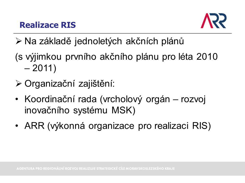 Realizace RIS  Na základě jednoletých akčních plánů (s výjimkou prvního akčního plánu pro léta 2010 – 2011)  Organizační zajištění: Koordinační rada