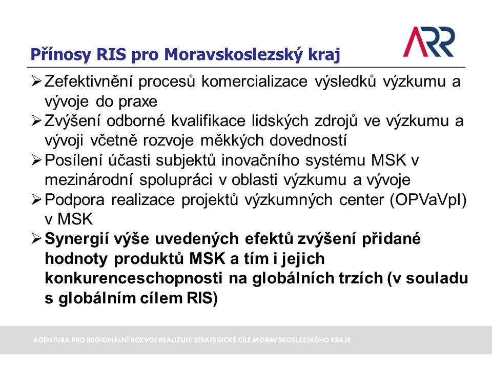 Přínosy RIS pro Moravskoslezský kraj  Zefektivnění procesů komercializace výsledků výzkumu a vývoje do praxe  Zvýšení odborné kvalifikace lidských z