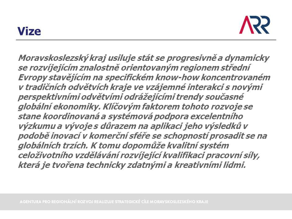 Vize Moravskoslezský kraj usiluje stát se progresivně a dynamicky se rozvíjejícím znalostně orientovaným regionem střední Evropy stavějícím na specifi