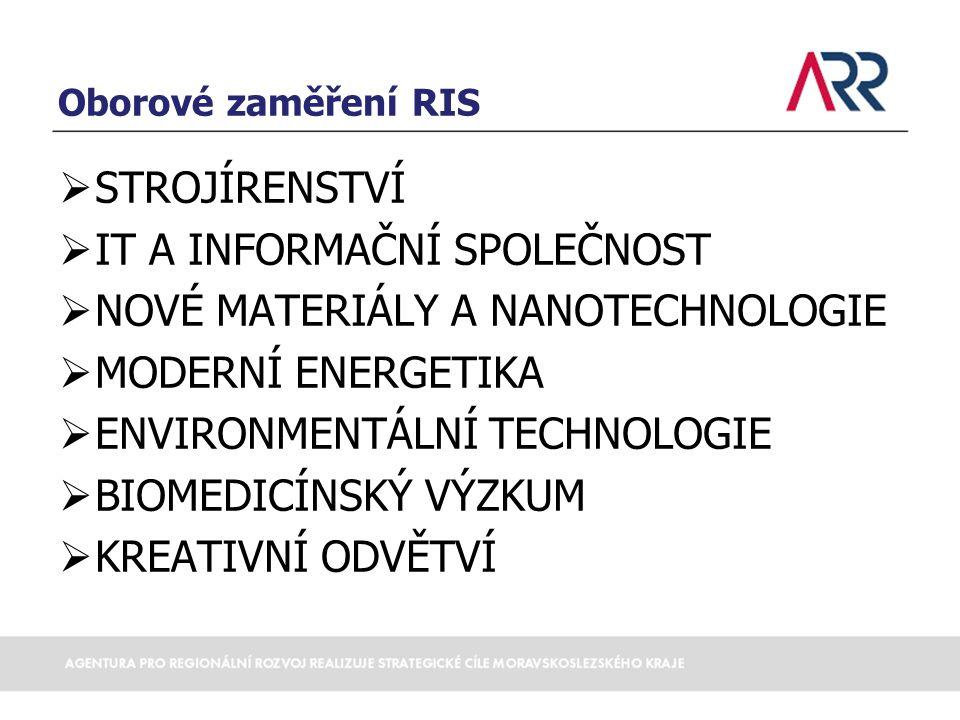 Globální cíl Zvýšit konkurenceschopnost ekonomiky Moravskoslezského kraje na globálních trzích.