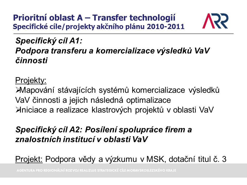 Prioritní oblast A – Transfer technologií Specifické cíle/projekty akčního plánu 2010-2011 Specifický cíl A1: Podpora transferu a komercializace výsle