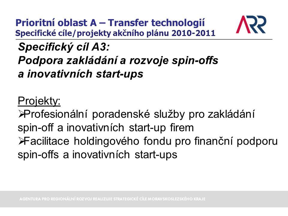 Prioritní oblast A – Transfer technologií Specifické cíle/projekty akčního plánu 2010-2011 Specifický cíl A3: Podpora zakládání a rozvoje spin-offs a