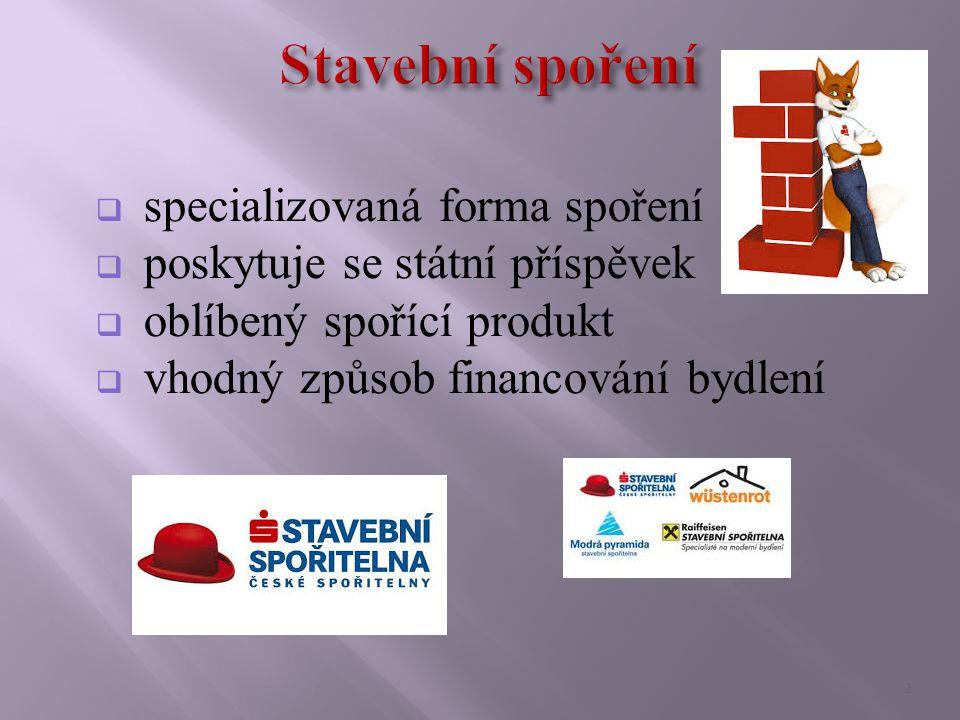  specializovaná forma spoření  poskytuje se státní příspěvek  oblíbený spořící produkt  vhodný způsob financování bydlení 2