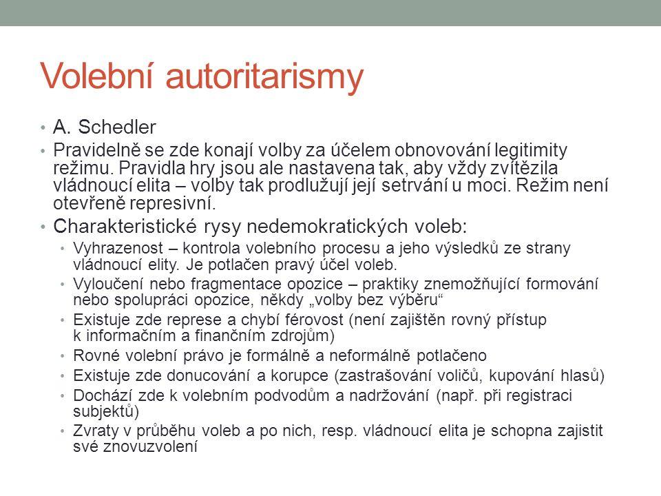 Volební autoritarismy A.