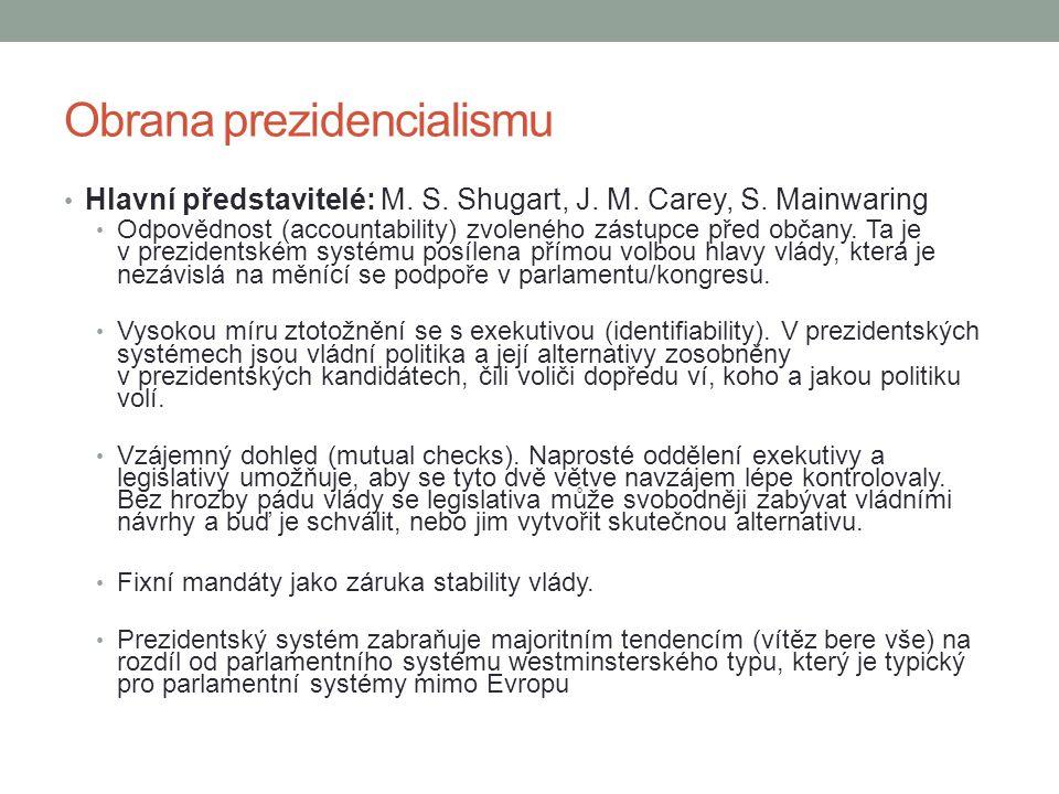 Obrana prezidencialismu Hlavní představitelé: M. S.