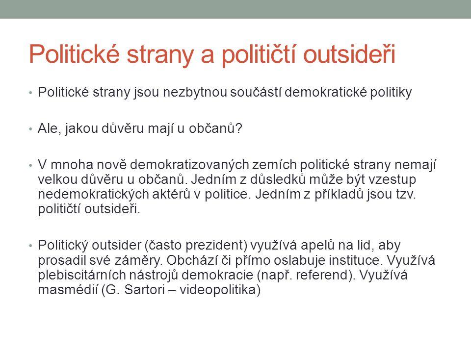 Politické strany a političtí outsideři Politické strany jsou nezbytnou součástí demokratické politiky Ale, jakou důvěru mají u občanů.