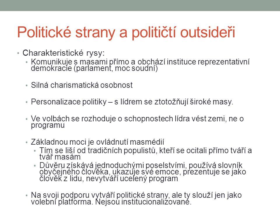 Volby Svobodné a transparentní volby jsou nezbytnou podmínkou demokracie Demokratické volby (A.