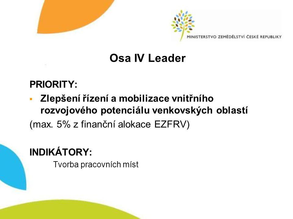 Osa IV Leader PRIORITY:  Zlepšení řízení a mobilizace vnitřního rozvojového potenciálu venkovských oblastí (max. 5% z finanční alokace EZFRV) INDIKÁT
