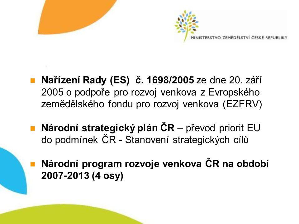 Nařízení Rady (ES) č. 1698/2005 ze dne 20. září 2005 o podpoře pro rozvoj venkova z Evropského zemědělského fondu pro rozvoj venkova (EZFRV) Národní s