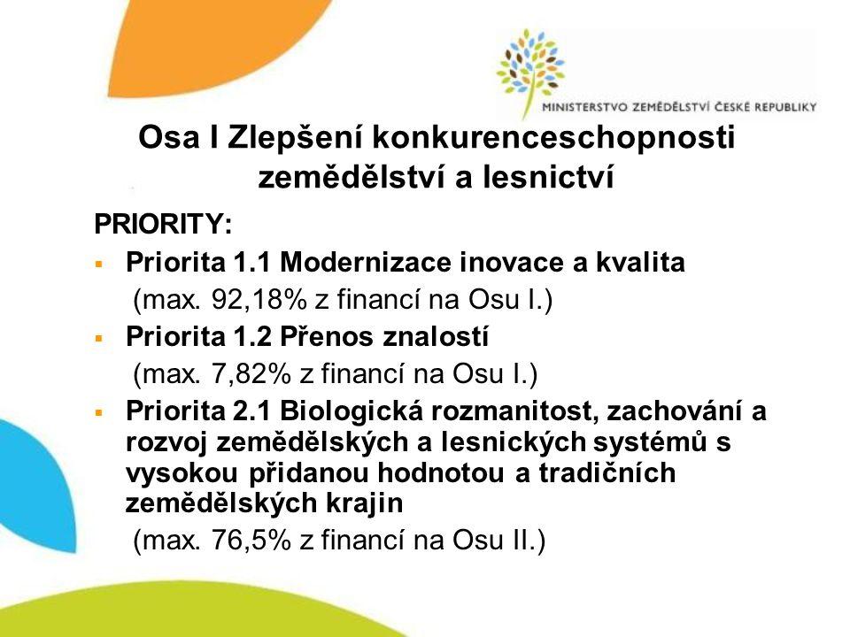 Osa I Zlepšení konkurenceschopnosti zemědělství a lesnictví PRIORITY:  Priorita 1.1 Modernizace inovace a kvalita (max. 92,18% z financí na Osu I.) 