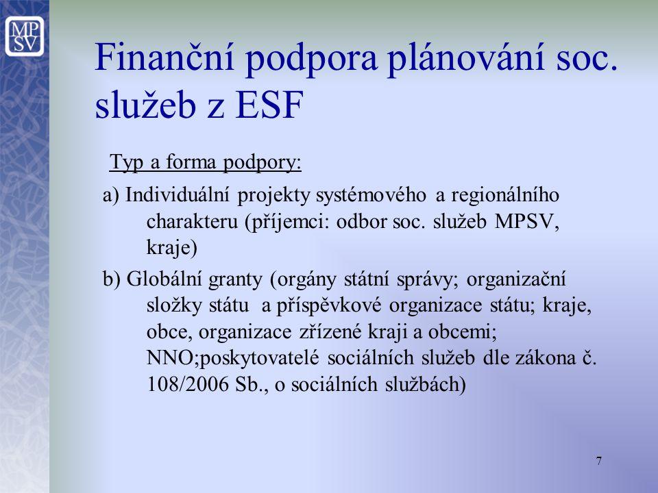 8 KONTAKTY MPSV ČR, Odbor sociálních služeb Plánování sociálních služeb: PhDr.