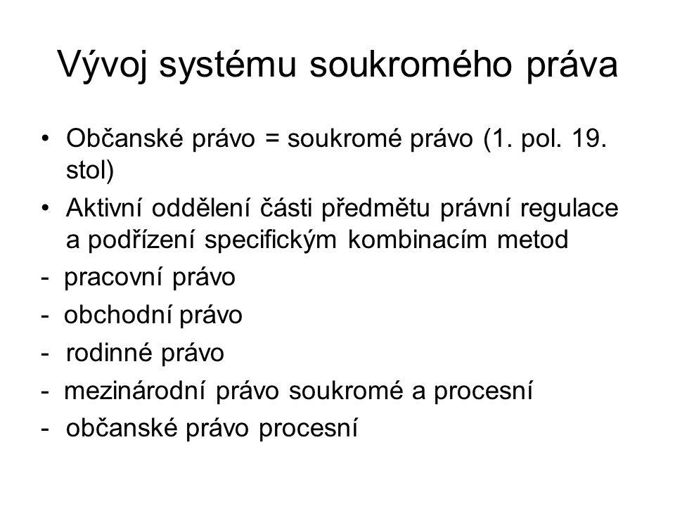 Vývoj systému soukromého práva Občanské právo = soukromé právo (1.