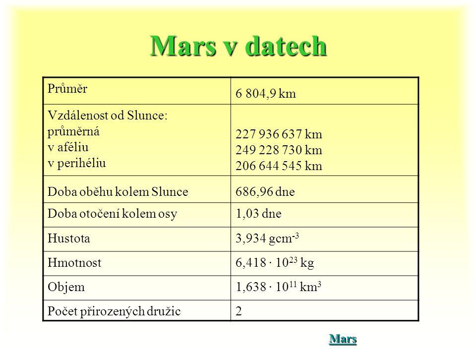 PLANETA MARS Projekt – Sluneční soustava PLANETA MARS Jméno: Třída: Datum: