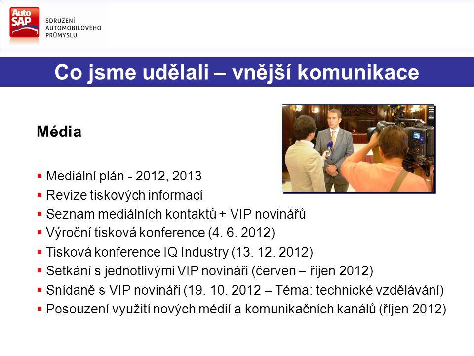 Co jsme udělali – vnější komunikace Média  Mediální plán - 2012, 2013  Revize tiskových informací  Seznam mediálních kontaktů + VIP novinářů  Výroční tisková konference (4.