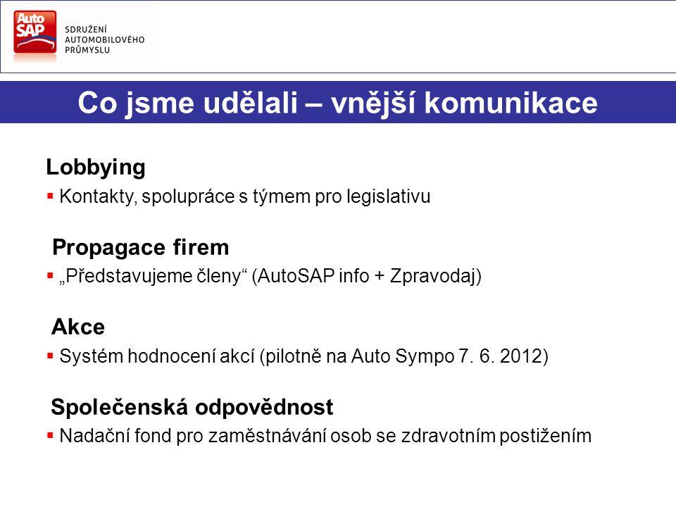"""Co jsme udělali – vnější komunikace Lobbying  Kontakty, spolupráce s týmem pro legislativu Propagace firem  """"Představujeme členy (AutoSAP info + Zpravodaj) Akce  Systém hodnocení akcí (pilotně na Auto Sympo 7."""