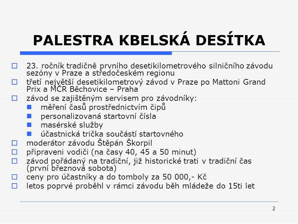 2 PALESTRA KBELSKÁ DESÍTKA  23.