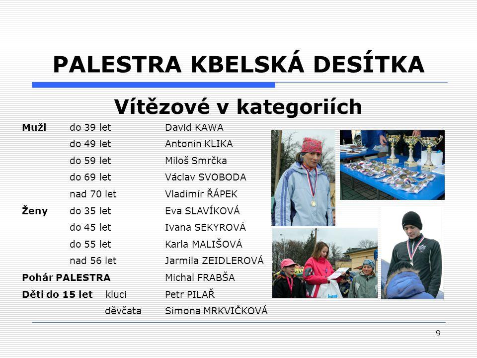 10 PALESTRA KBELSKÁ DESÍTKA