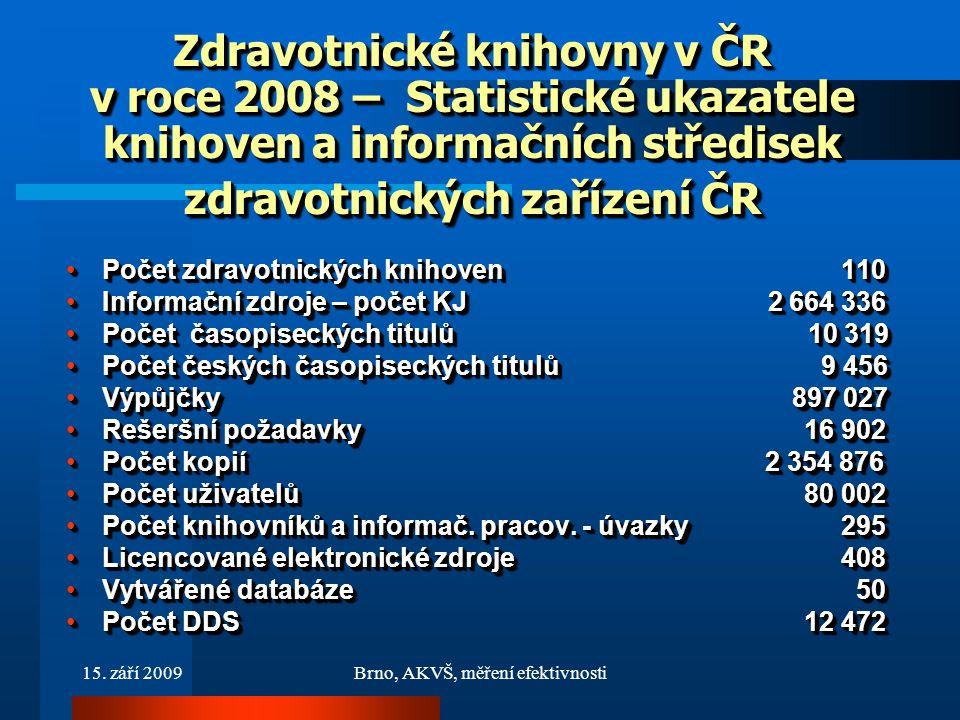 15. září 2009Brno, AKVŠ, měření efektivnosti Počet zdravotnických knihoven 110Počet zdravotnických knihoven 110 Informační zdroje – počet KJ 2 664 336