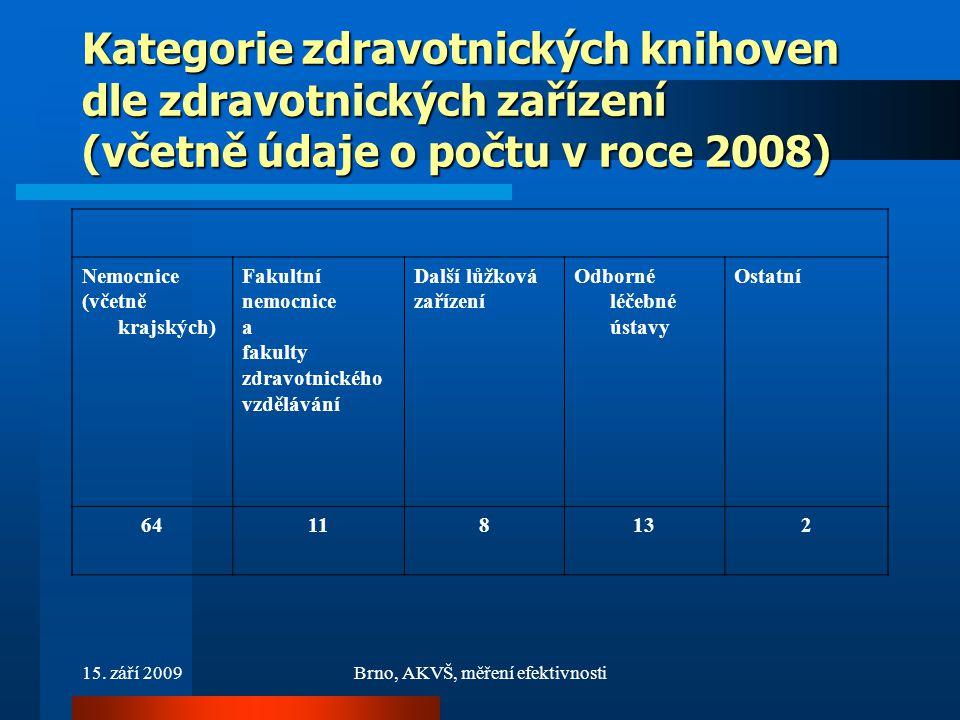 15. září 2009Brno, AKVŠ, měření efektivnosti Kategorie zdravotnických knihoven dle zdravotnických zařízení (včetně údaje o počtu v roce 2008) Nemocnic