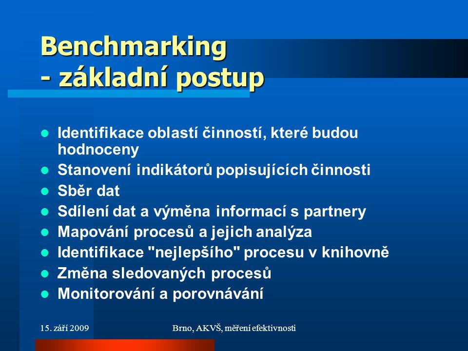 15. září 2009Brno, AKVŠ, měření efektivnosti Benchmarking - základní postup Identifikace oblastí činností, které budou hodnoceny Stanovení indikátorů