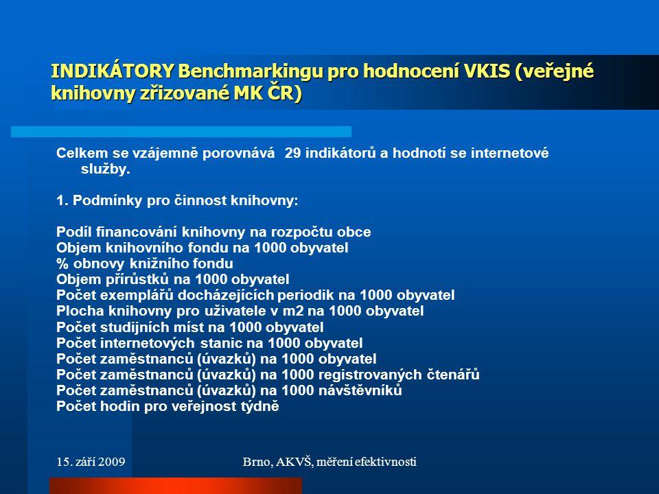 15. září 2009Brno, AKVŠ, měření efektivnosti INDIKÁTORY Benchmarkingu pro hodnocení VKIS (veřejné knihovny zřizované MK ČR) Celkem se vzájemně porovná
