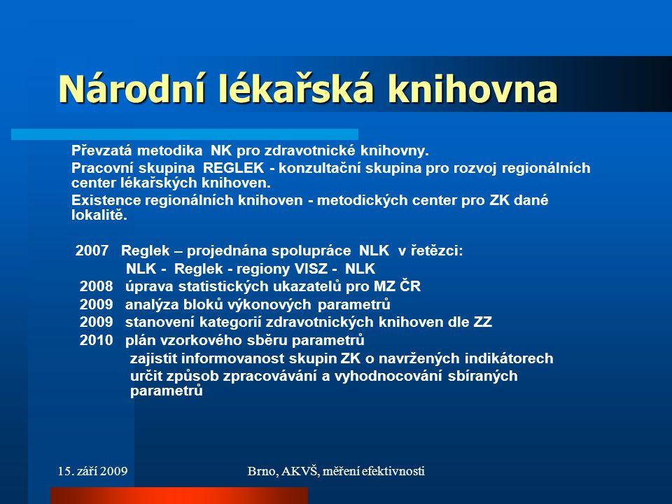 15. září 2009Brno, AKVŠ, měření efektivnosti Národní lékařská knihovna Převzatá metodika NK pro zdravotnické knihovny. Pracovní skupina REGLEK - konzu